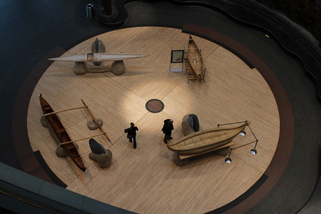 Национальная аллея. Национальный музей американских индейцев